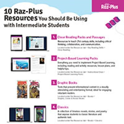 10 Raz-Plus Resources for Use With Intermediate...