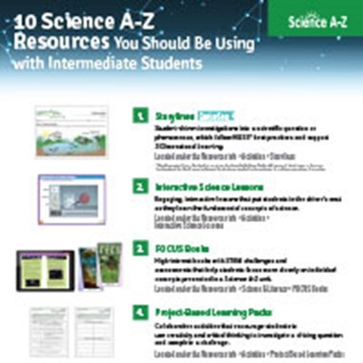 10 Science A-Z Resources for Use With...