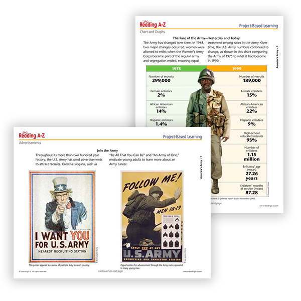 America's Army Project-Based Learning Pack