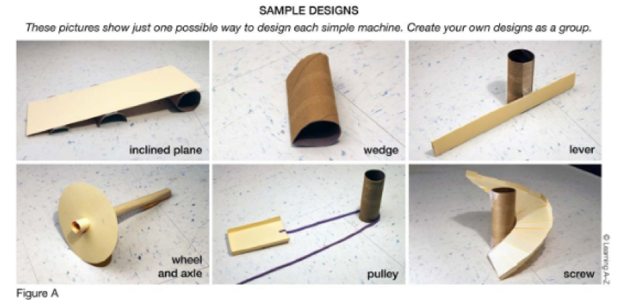 Science A-Z process activity sample designs experimenting with simple machines