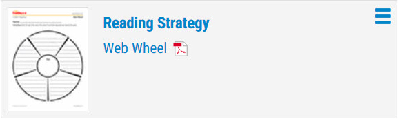 Graphic Organizer Reading Strategy Web Wheel