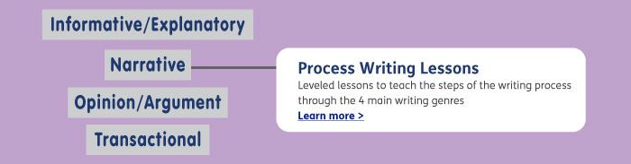 process writing lessons